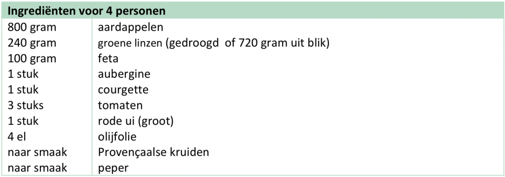 Ingredientenlijst ratatouille
