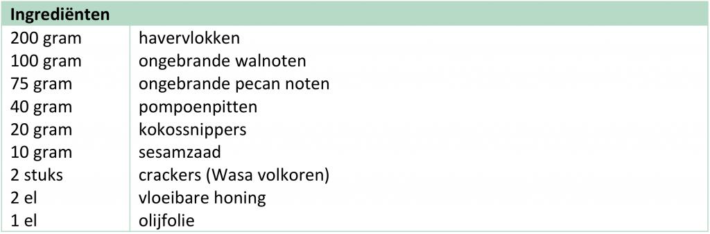 Ingrediëntenlijst Granola